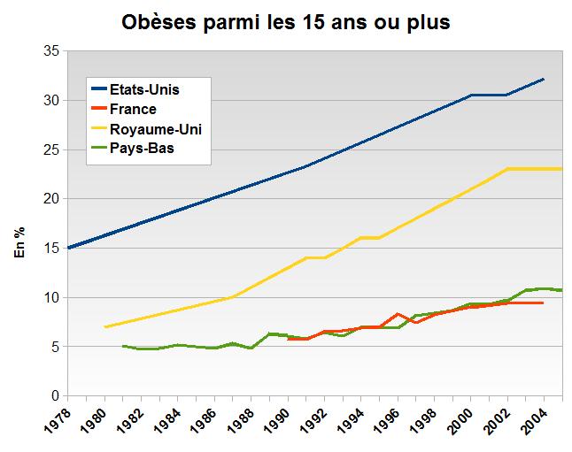 obesite europe